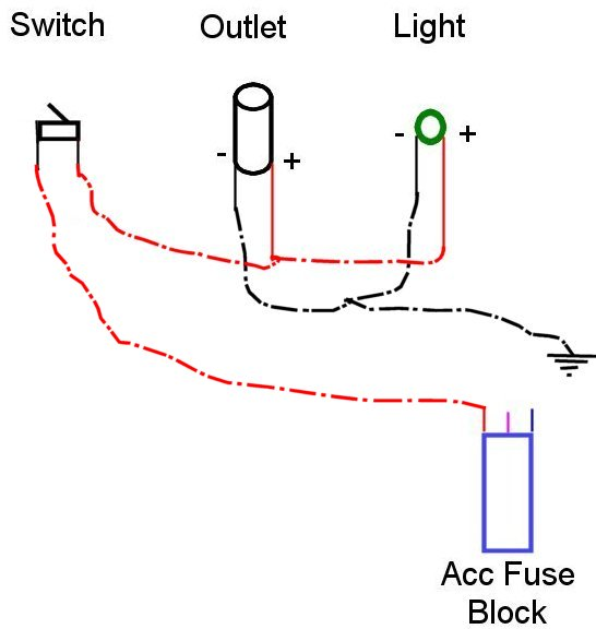 mark's klr650 website 12v outlet 12 Volt Waterproof LED Lights 12 volt lighted switch wiring diagram